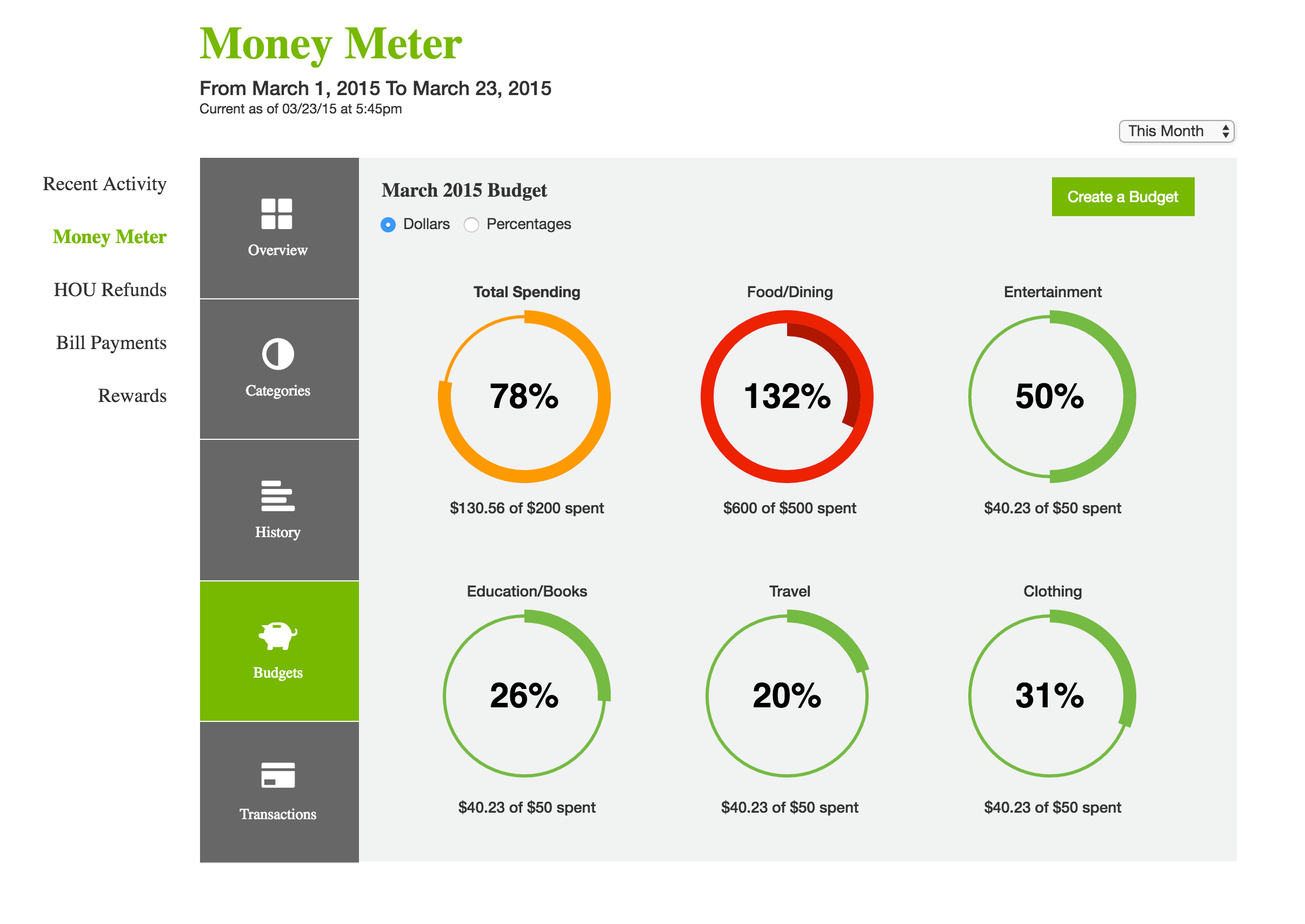 Money Meter Circle Chart Final Design
