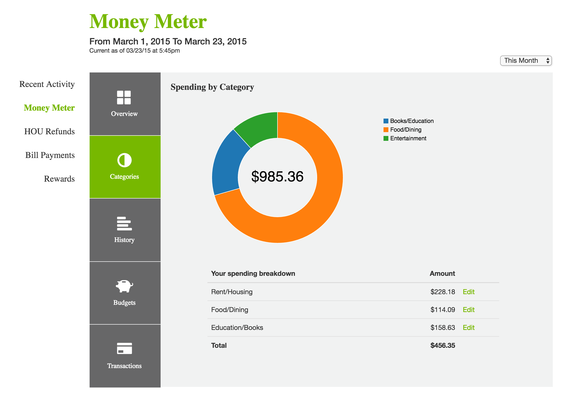 Money Meter Pie Chart Final Design